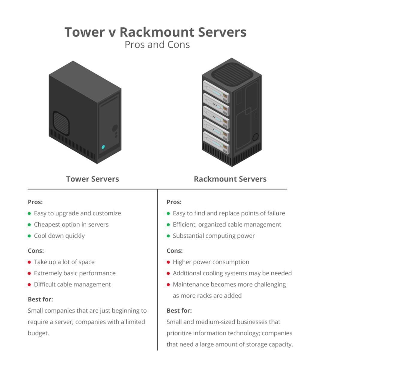 TOWER-V-RACKMOUNT-SERVERS