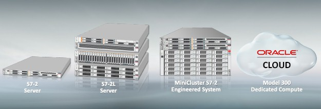 SUN Oracle SPARC S7 Server Rental Available