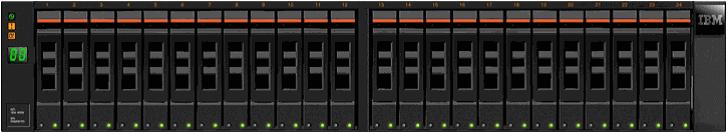 IBM Lenovo Storwize V7000